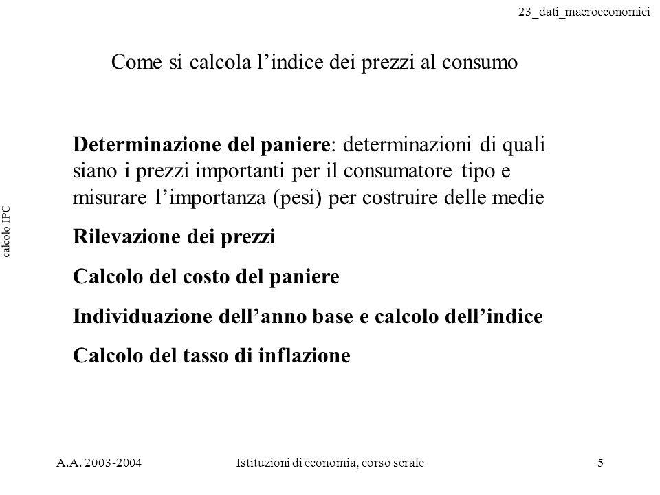 23_dati_macroeconomici A.A. 2003-2004Istituzioni di economia, corso serale5 calcolo IPC Come si calcola lindice dei prezzi al consumo Determinazione d