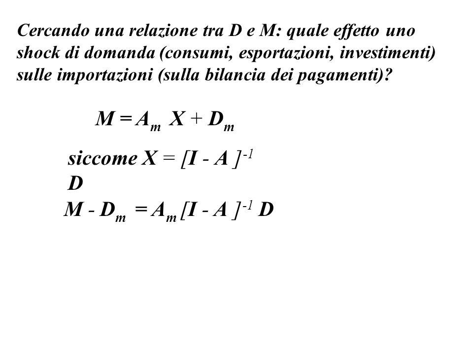 M - D m = A m [I - A ] -1 D Cercando una relazione tra D e M: quale effetto uno shock di domanda (consumi, esportazioni, investimenti) sulle importazi