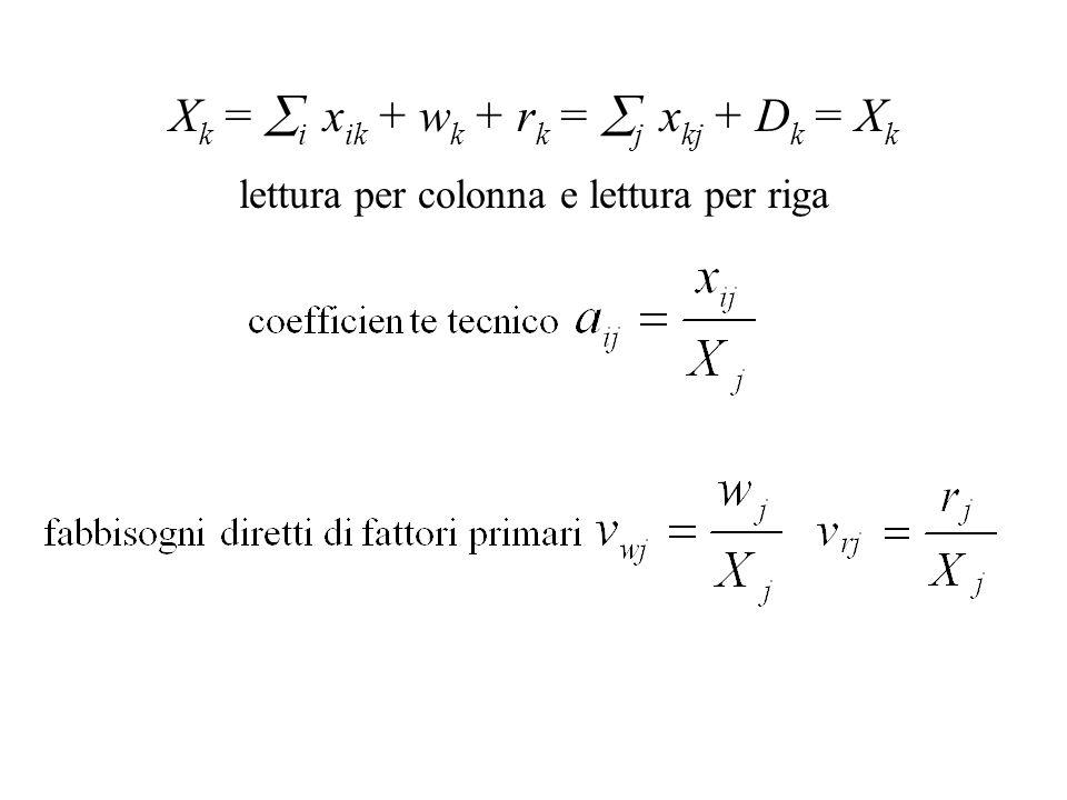 X k = i x ik + w k + r k = j x kj + D k = X k lettura per colonna e lettura per riga