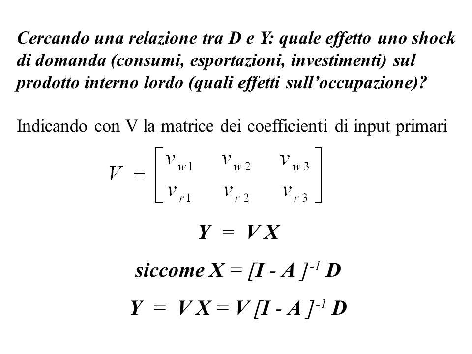 Y = V X siccome X = [I - A ] -1 D Y = V X = V [I - A ] -1 D Cercando una relazione tra D e Y: quale effetto uno shock di domanda (consumi, esportazion