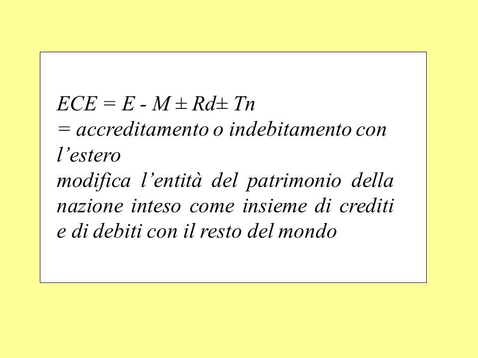 ECE = E - M Rd Tn = accreditamento o indebitamento con lestero modifica lentità del patrimonio della nazione inteso come insieme di crediti e di debit