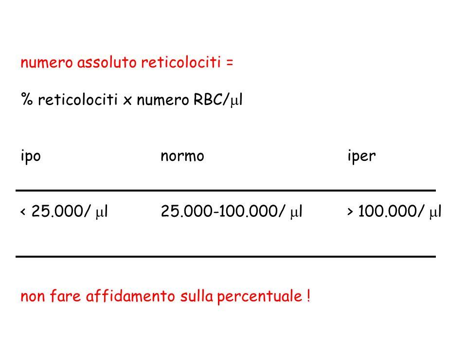 ematocrito osservato % osservata x ---------------------------------------- = % corretta ematocrito normale 15 Esempio: 2% in pz con 15 di Hct; 2 x --------- = 0.66% 45