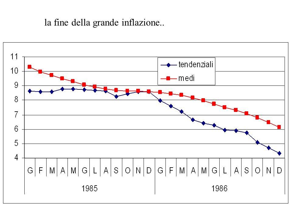 la fine della grande inflazione..