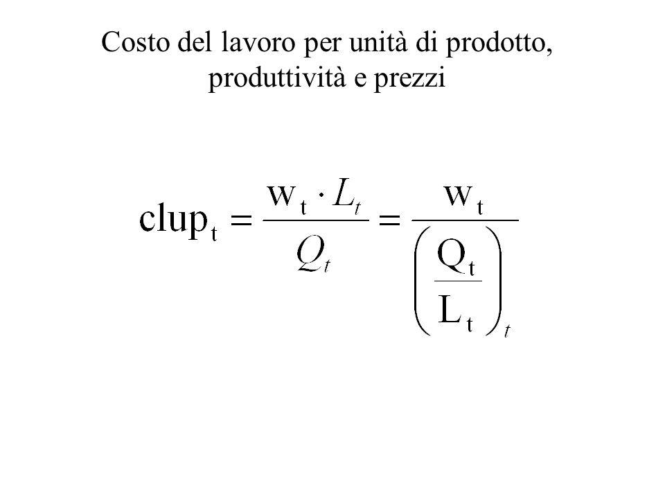Costo del lavoro per unità di prodotto, produttività e prezzi