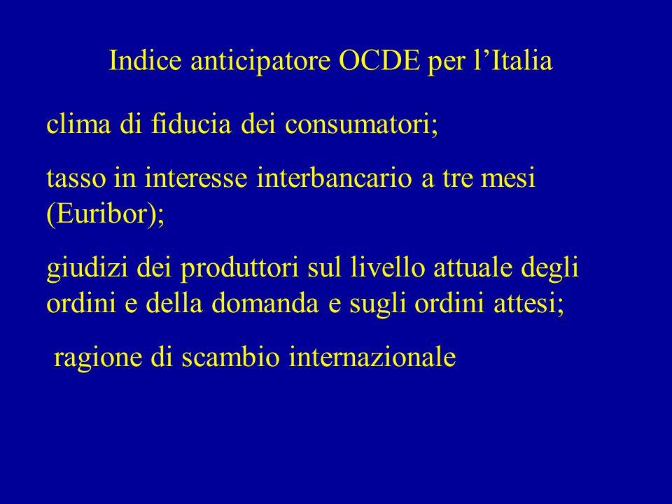 Indice anticipatore OCDE per lItalia clima di fiducia dei consumatori; tasso in interesse interbancario a tre mesi (Euribor); giudizi dei produttori sul livello attuale degli ordini e della domanda e sugli ordini attesi; ragione di scambio internazionale