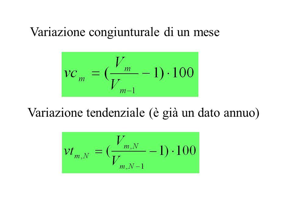 Il tasso annuale equivalente a una variazione mensile r = vc m /100 r a = ((1+r) 12 -1) * 100