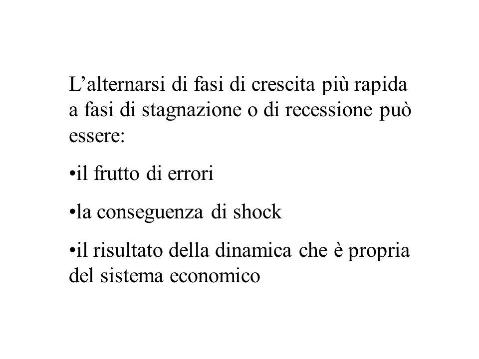 Lalternarsi di fasi di crescita più rapida a fasi di stagnazione o di recessione può essere: il frutto di errori la conseguenza di shock il risultato
