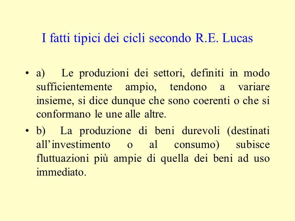 I fatti tipici dei cicli secondo R.E. Lucas a) Le produzioni dei settori, definiti in modo sufficientemente ampio, tendono a variare insieme, si dice