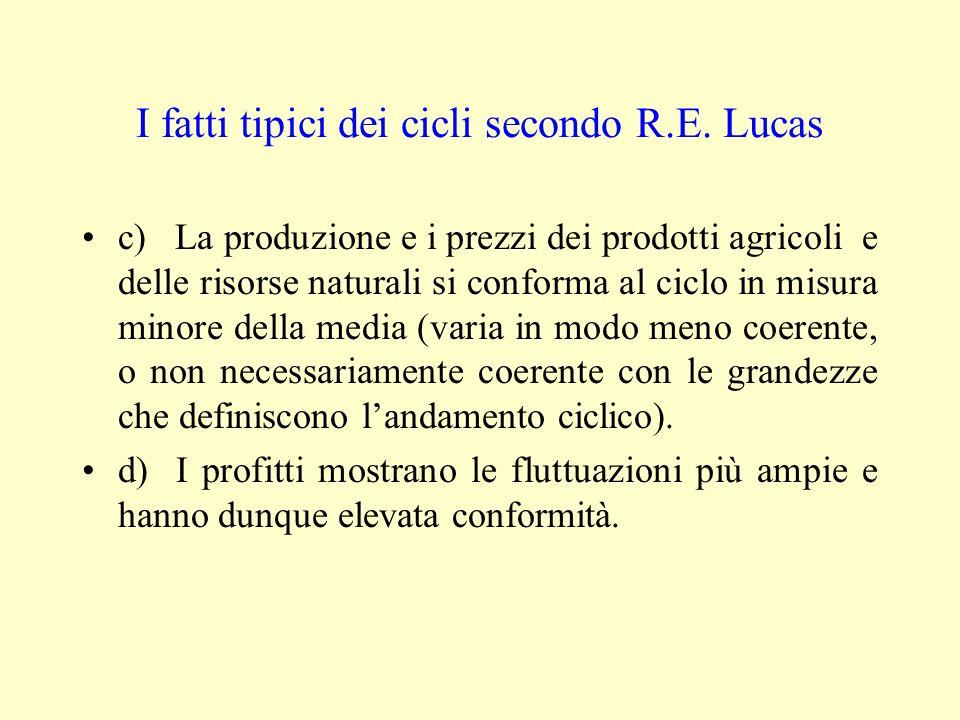 I fatti tipici dei cicli secondo R.E. Lucas c) La produzione e i prezzi dei prodotti agricoli e delle risorse naturali si conforma al ciclo in misura