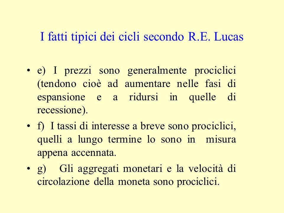 I fatti tipici dei cicli secondo R.E. Lucas e) I prezzi sono generalmente prociclici (tendono cioè ad aumentare nelle fasi di espansione e a ridursi i