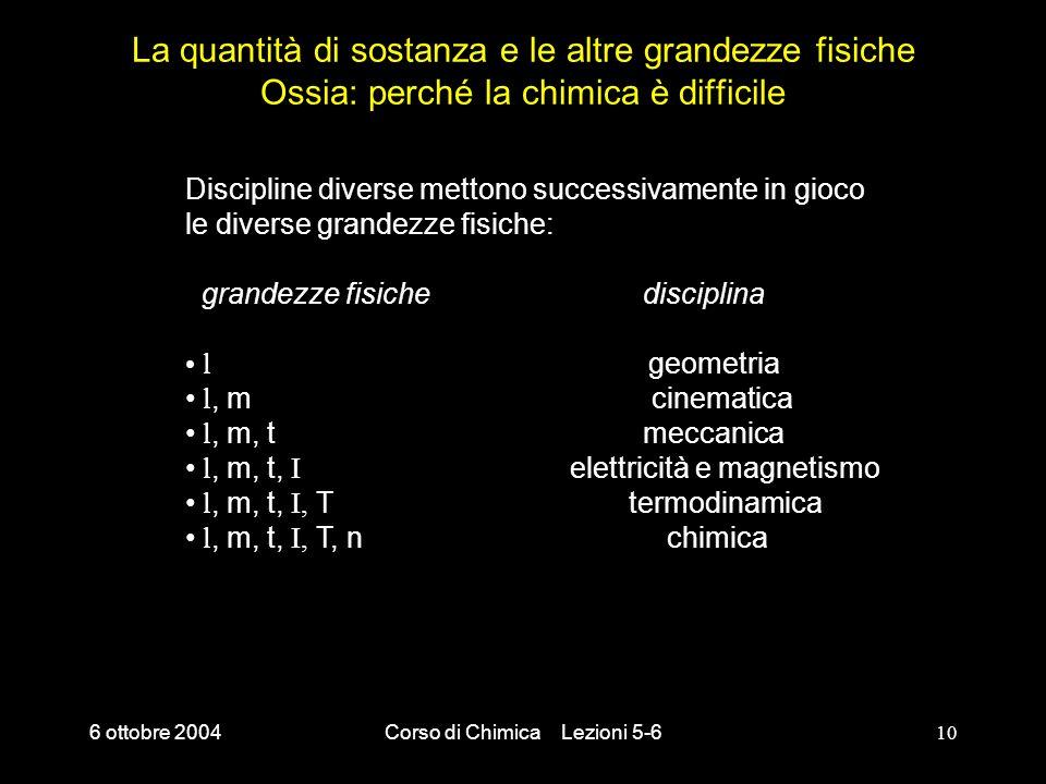 6 ottobre 2004Corso di Chimica Lezioni 5-610 La quantità di sostanza e le altre grandezze fisiche Ossia: perché la chimica è difficile Discipline dive