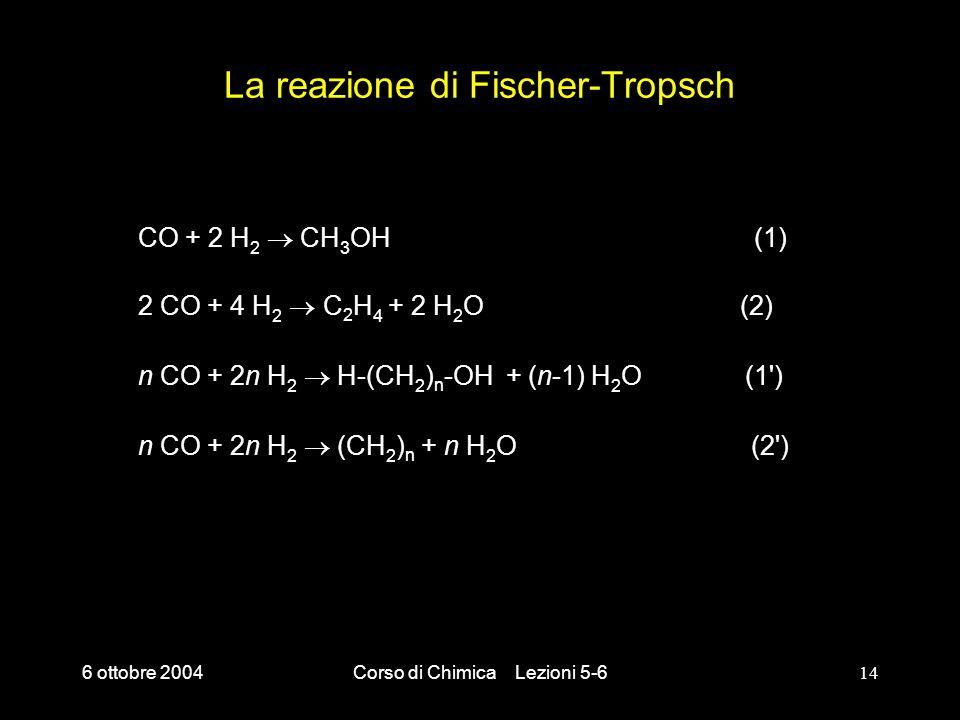 6 ottobre 2004Corso di Chimica Lezioni 5-614 La reazione di Fischer-Tropsch CO + 2 H 2 CH 3 OH (1) 2 CO + 4 H 2 C 2 H 4 + 2 H 2 O (2) n CO + 2n H 2 H-