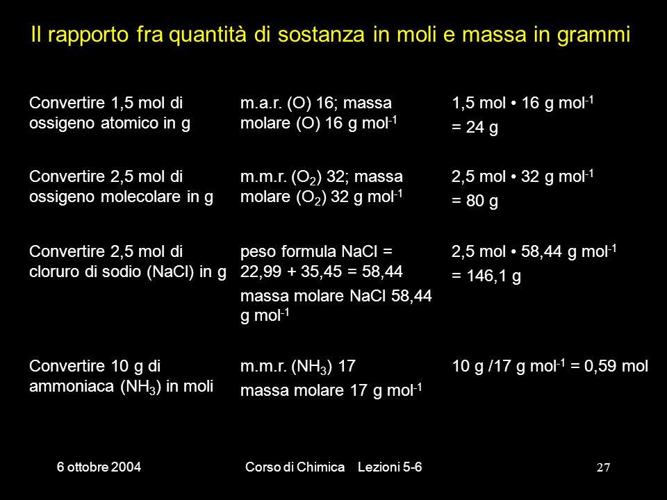 6 ottobre 2004Corso di Chimica Lezioni 5-627 Il rapporto fra quantità di sostanza in moli e massa in grammi Convertire 1,5 mol di ossigeno atomico in