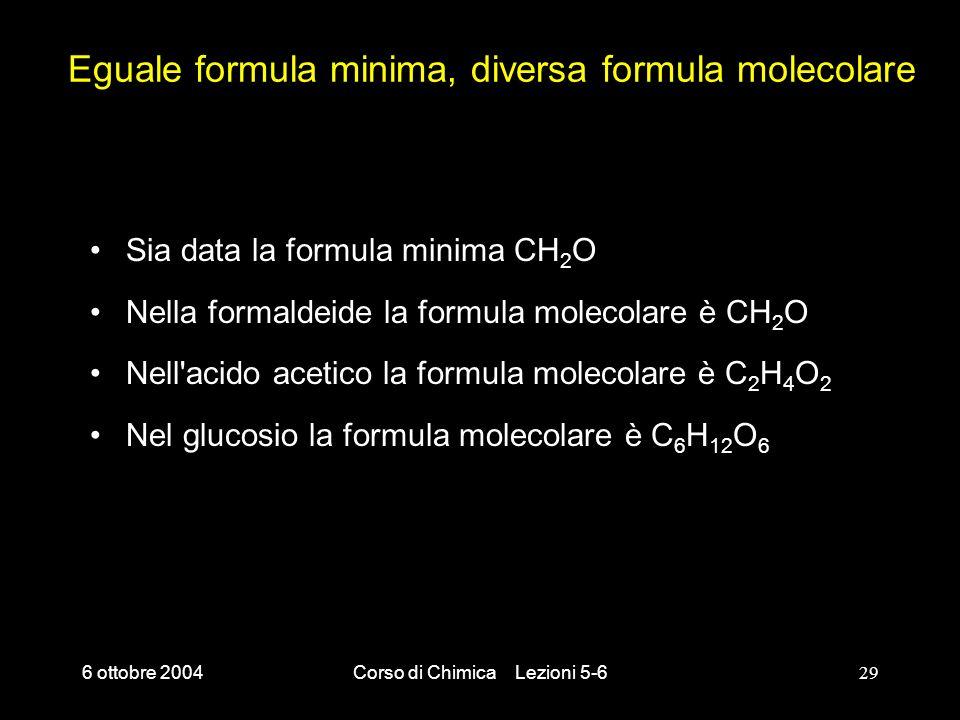 6 ottobre 2004Corso di Chimica Lezioni 5-629 Eguale formula minima, diversa formula molecolare Sia data la formula minima CH 2 O Nella formaldeide la