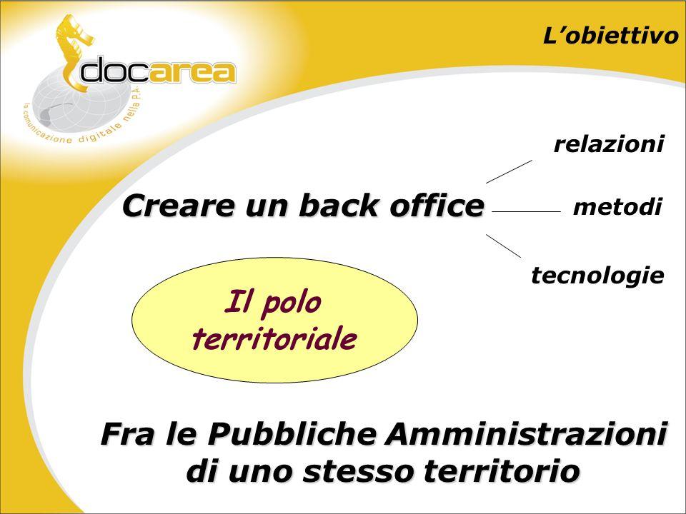 Creare un back office relazioni metodi tecnologie Fra le Pubbliche Amministrazioni di uno stesso territorio Lobiettivo Il polo territoriale