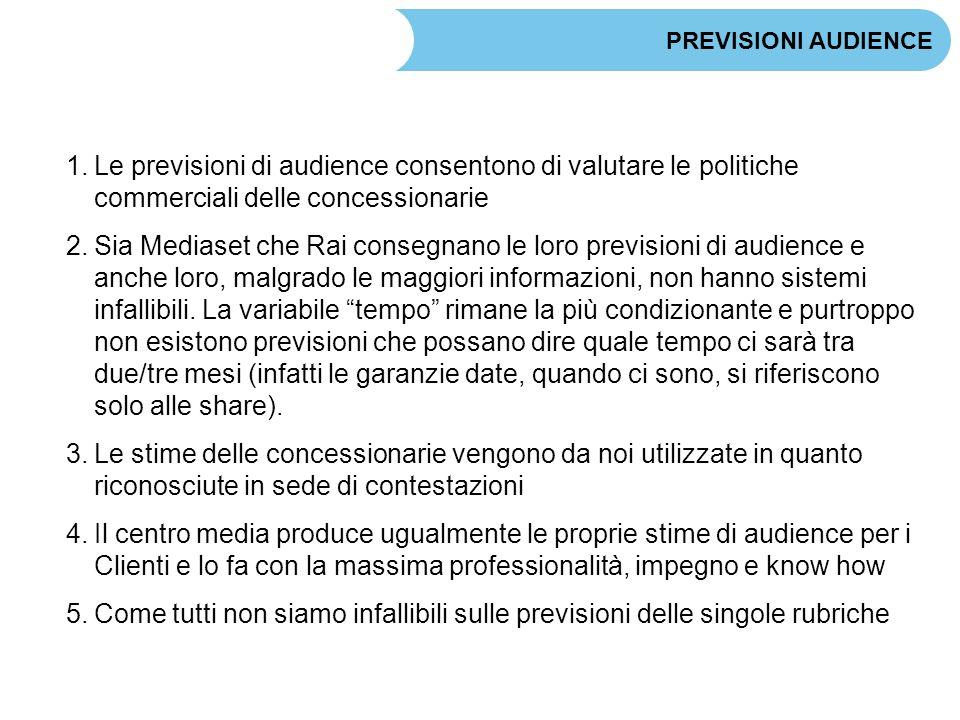 1.Le previsioni di audience consentono di valutare le politiche commerciali delle concessionarie 2.Sia Mediaset che Rai consegnano le loro previsioni