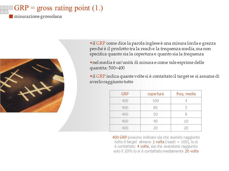 GRP = gross rating point (1.) misurazione grossolana il GRP come dice la parola inglese è una misura lorda e grezza perché è il prodotto tra la reach e la frequenza media, ma non specifica quanto sia la copertura e quanto sia la frequenza nel media è ununità di misura e come tale esprime delle quantita: 500>400 il GRP indica quante volte si è contattato il target se si assume di averlo raggiunto tutto GRPcoperturafreq.