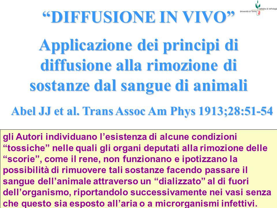 Abel JJ et al. Trans Assoc Am Phys 1913;28:51-54 Applicazione dei principi di diffusione alla rimozione di sostanze dal sangue di animali DIFFUSIONE I