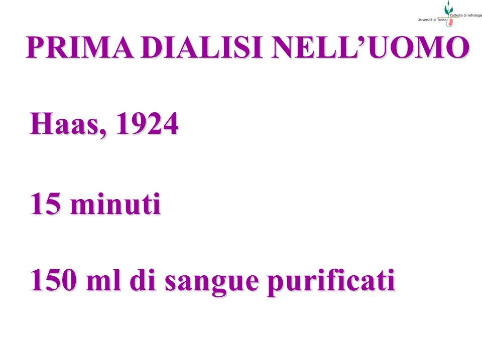 PRIMA DIALISI NELLUOMO Haas, 1924 150 ml di sangue purificati 15 minuti