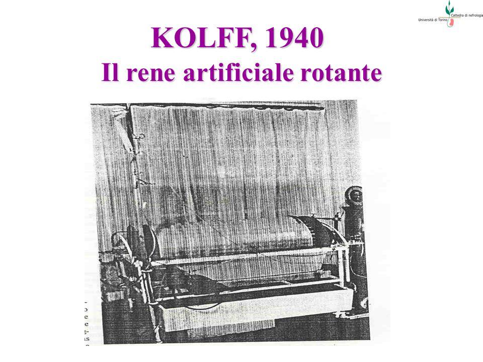 KOLFF, 1940 Il rene artificiale rotante