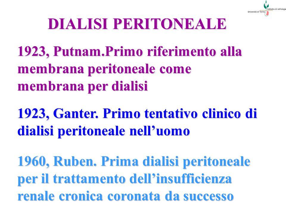 DIALISI PERITONEALE 1923, Putnam.Primo riferimento alla membrana peritoneale come membrana per dialisi 1923, Ganter. Primo tentativo clinico di dialis