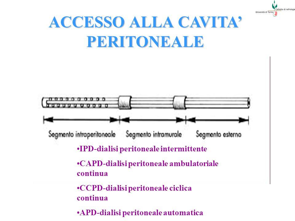 ACCESSO ALLA CAVITA PERITONEALE Catetere Tecknoff, 1968. IPD-dialisi peritoneale intermittente CAPD-dialisi peritoneale ambulatoriale continua CCPD-di