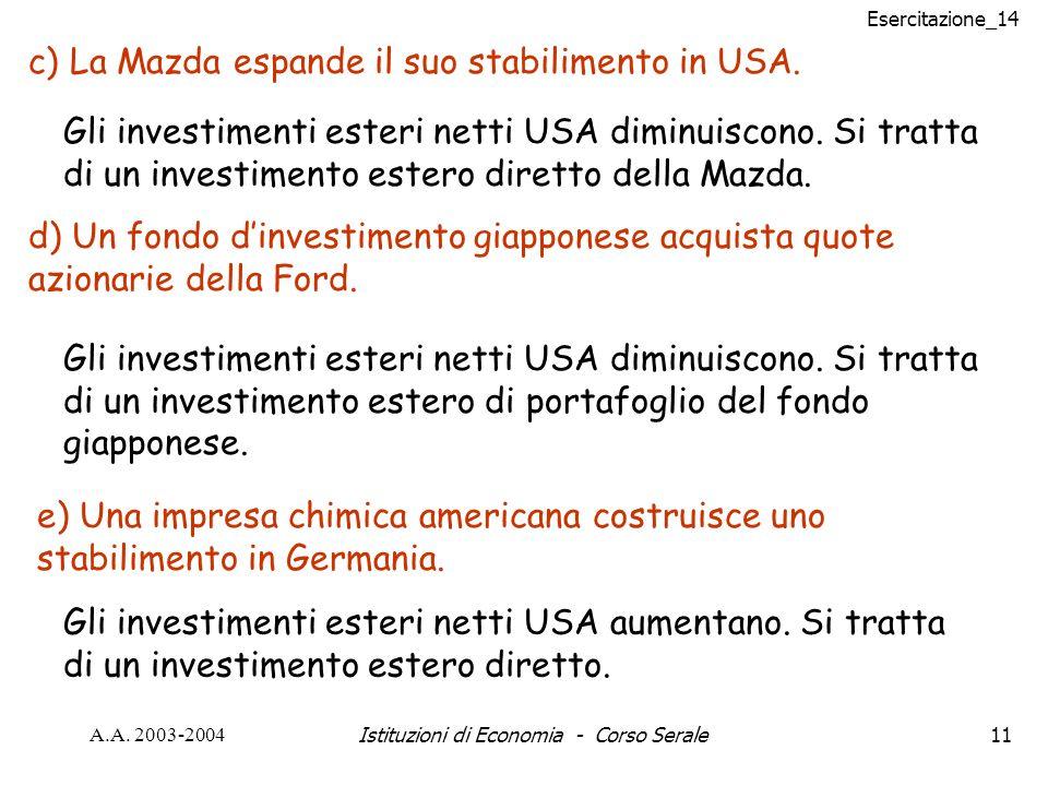 Esercitazione_14 A.A. 2003-2004Istituzioni di Economia - Corso Serale11 c) La Mazda espande il suo stabilimento in USA. Gli investimenti esteri netti