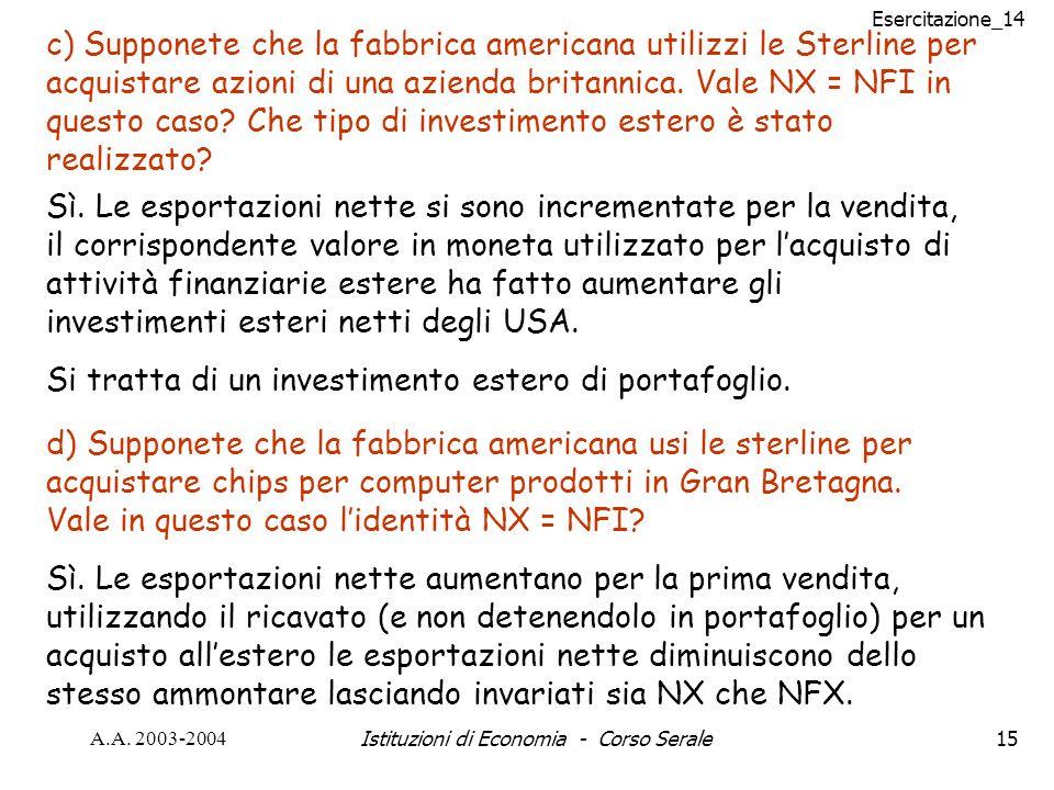 Esercitazione_14 A.A. 2003-2004Istituzioni di Economia - Corso Serale15 c) Supponete che la fabbrica americana utilizzi le Sterline per acquistare azi