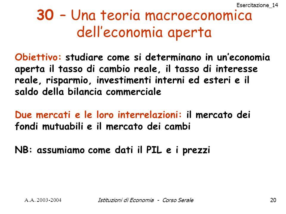 Esercitazione_14 A.A. 2003-2004Istituzioni di Economia - Corso Serale20 30 – Una teoria macroeconomica delleconomia aperta Obiettivo: studiare come si