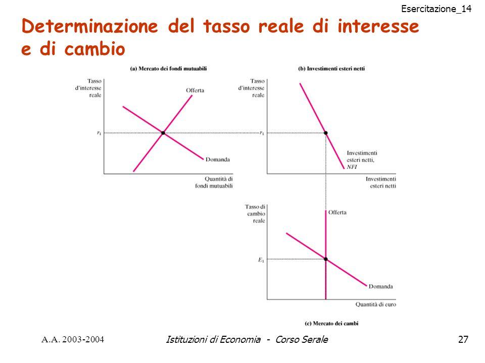 Esercitazione_14 A.A. 2003-2004Istituzioni di Economia - Corso Serale27 Determinazione del tasso reale di interesse e di cambio