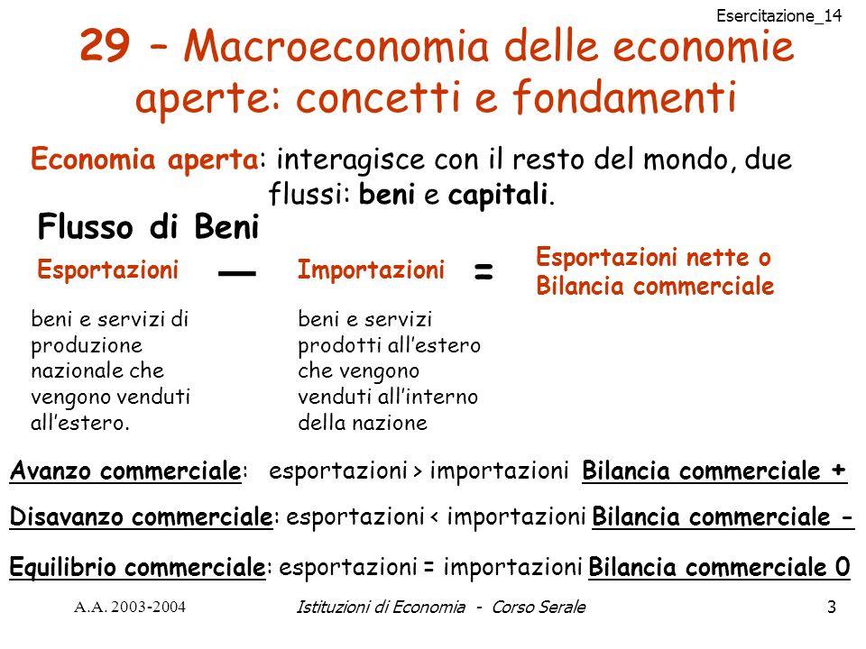 Esercitazione_14 A.A. 2003-2004Istituzioni di Economia - Corso Serale3 29 – Macroeconomia delle economie aperte: concetti e fondamenti Economia aperta