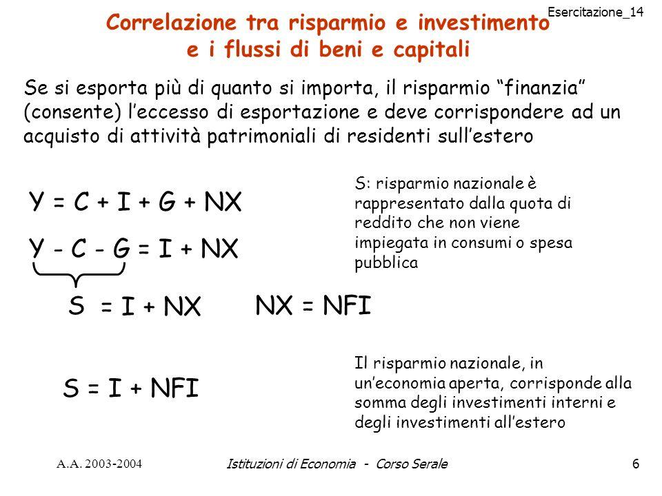 Esercitazione_14 A.A. 2003-2004Istituzioni di Economia - Corso Serale6 Correlazione tra risparmio e investimento e i flussi di beni e capitali Se si e