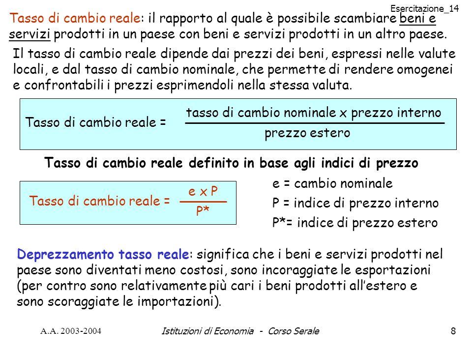 Esercitazione_14 A.A. 2003-2004Istituzioni di Economia - Corso Serale8 Tasso di cambio reale: il rapporto al quale è possibile scambiare beni e serviz