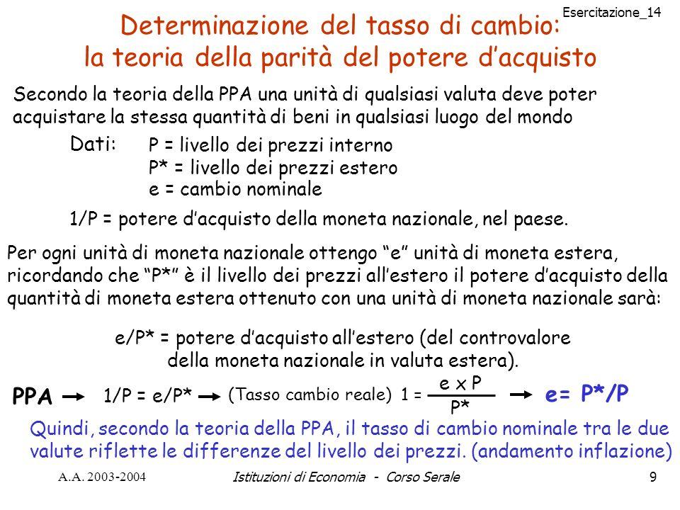 Esercitazione_14 A.A. 2003-2004Istituzioni di Economia - Corso Serale9 Determinazione del tasso di cambio: la teoria della parità del potere dacquisto