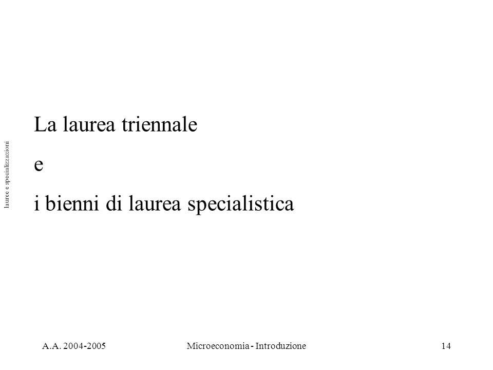A.A. 2004-2005Microeconomia - Introduzione14 La laurea triennale e i bienni di laurea specialistica lauree e specializzazioni