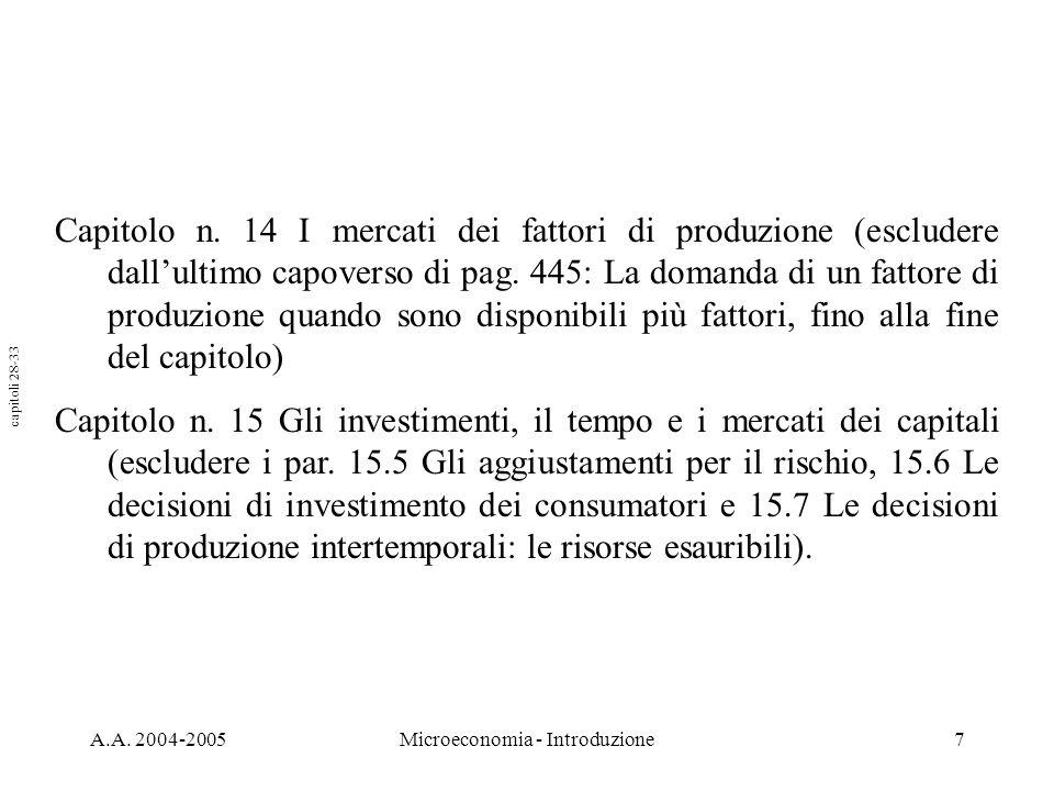A.A. 2004-2005Microeconomia - Introduzione7 Capitolo n. 14 I mercati dei fattori di produzione (escludere dallultimo capoverso di pag. 445: La domanda