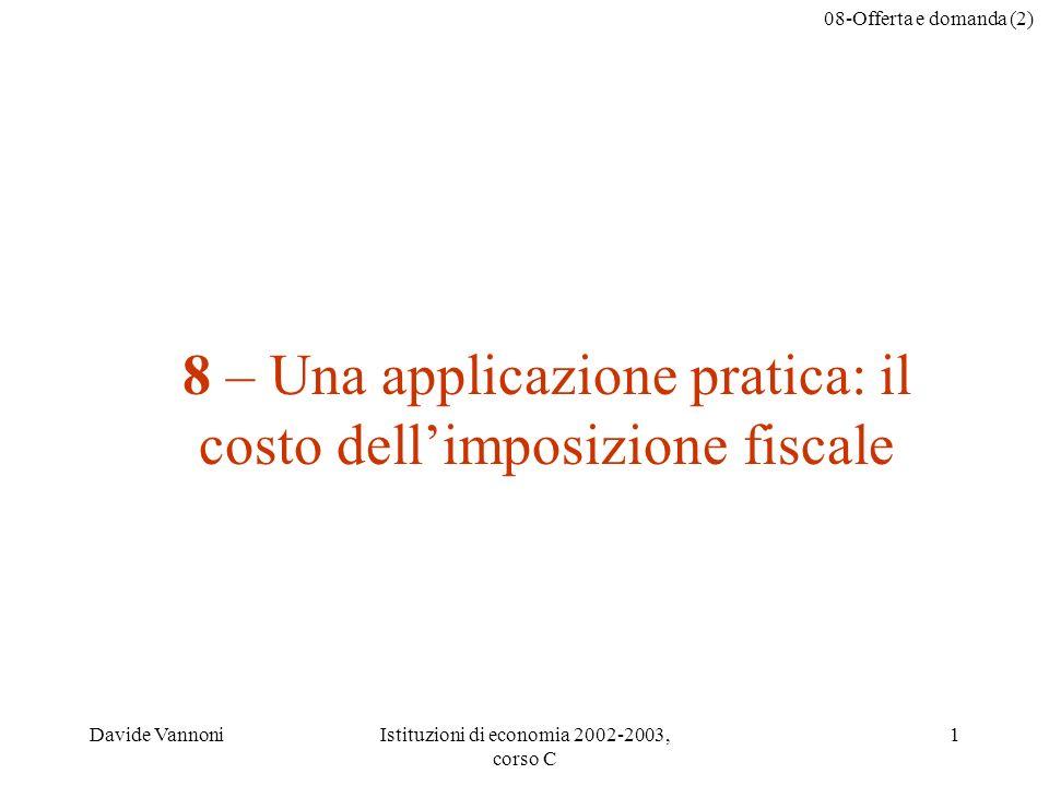 08-Offerta e domanda (2) Davide VannoniIstituzioni di economia 2002-2003, corso C 12 Lintuizione è ovvia: le tasse inducono consumatori e imprese a modificare il proprio comportamento.