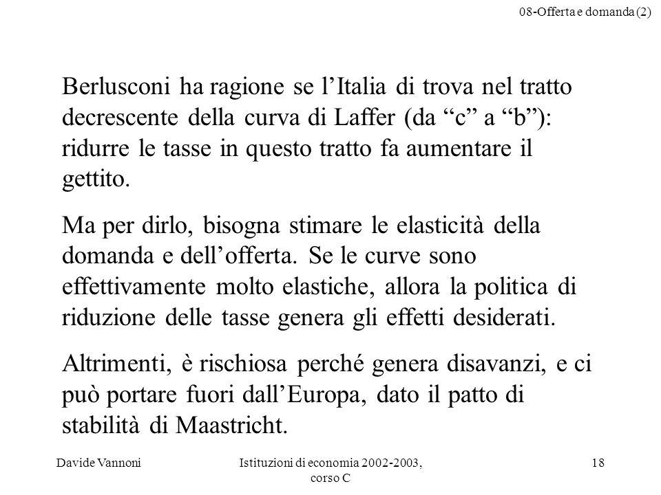 08-Offerta e domanda (2) Davide VannoniIstituzioni di economia 2002-2003, corso C 18 Berlusconi ha ragione se lItalia di trova nel tratto decrescente della curva di Laffer (da c a b): ridurre le tasse in questo tratto fa aumentare il gettito.