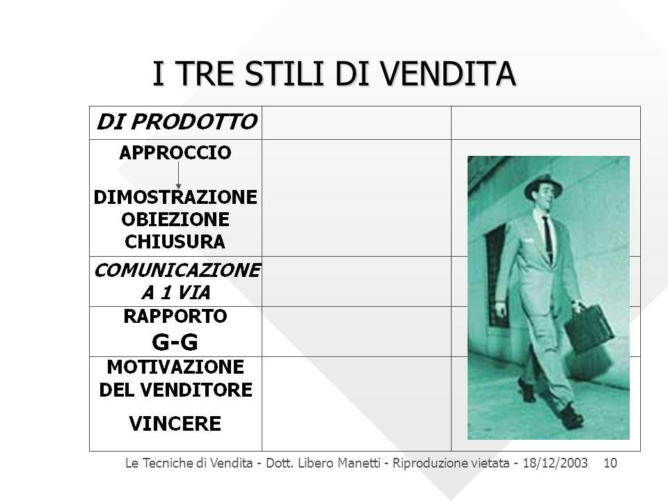 Le Tecniche di Vendita - Dott. Libero Manetti - Riproduzione vietata - 18/12/200310 I TRE STILI DI VENDITA