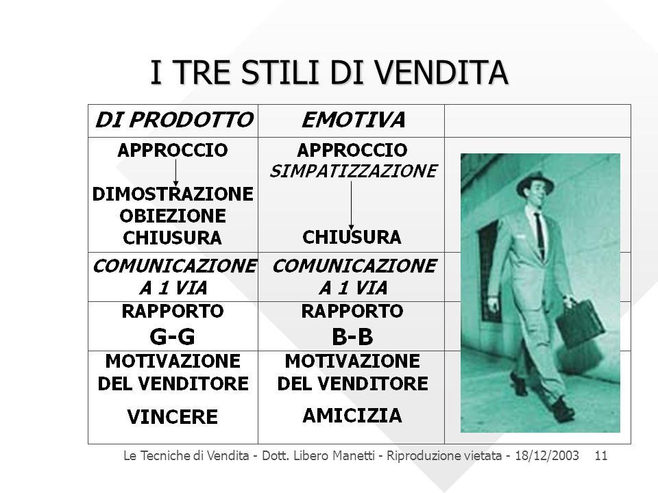 Le Tecniche di Vendita - Dott. Libero Manetti - Riproduzione vietata - 18/12/200311 I TRE STILI DI VENDITA