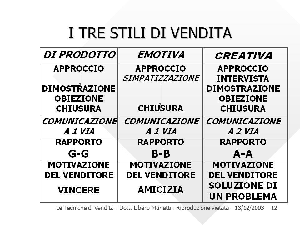 Le Tecniche di Vendita - Dott. Libero Manetti - Riproduzione vietata - 18/12/200312 I TRE STILI DI VENDITA