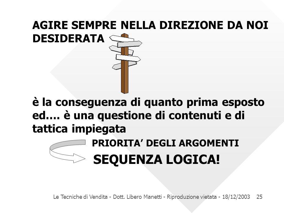 Le Tecniche di Vendita - Dott. Libero Manetti - Riproduzione vietata - 18/12/200325 AGIRE SEMPRE NELLA DIREZIONE DA NOI DESIDERATA è la conseguenza di