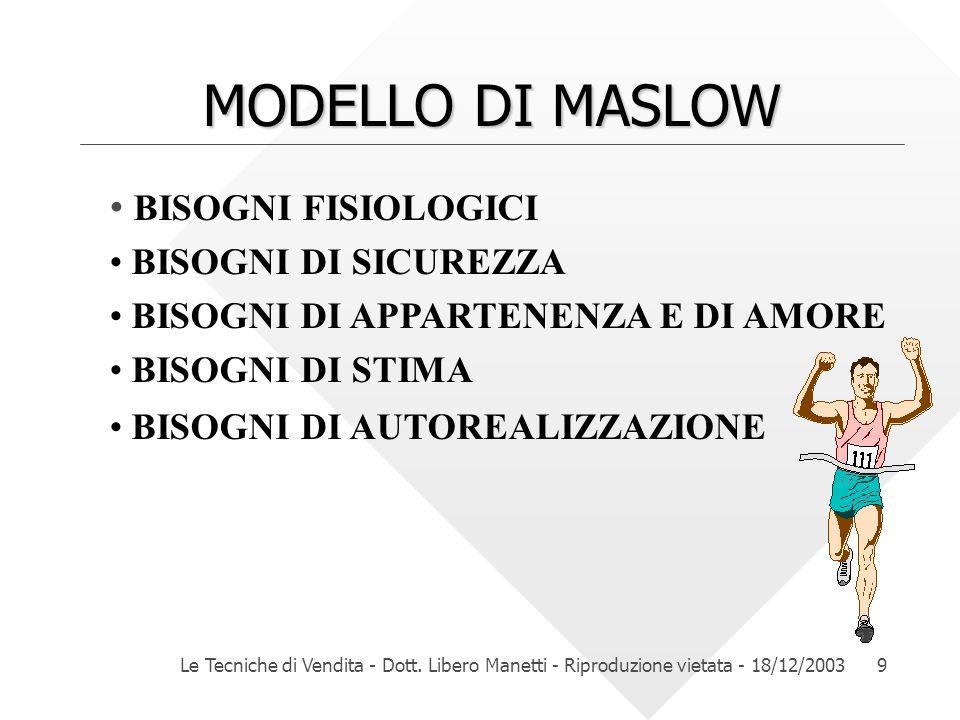 Le Tecniche di Vendita - Dott. Libero Manetti - Riproduzione vietata - 18/12/20039 BISOGNI FISIOLOGICI BISOGNI DI SICUREZZA BISOGNI DI APPARTENENZA E