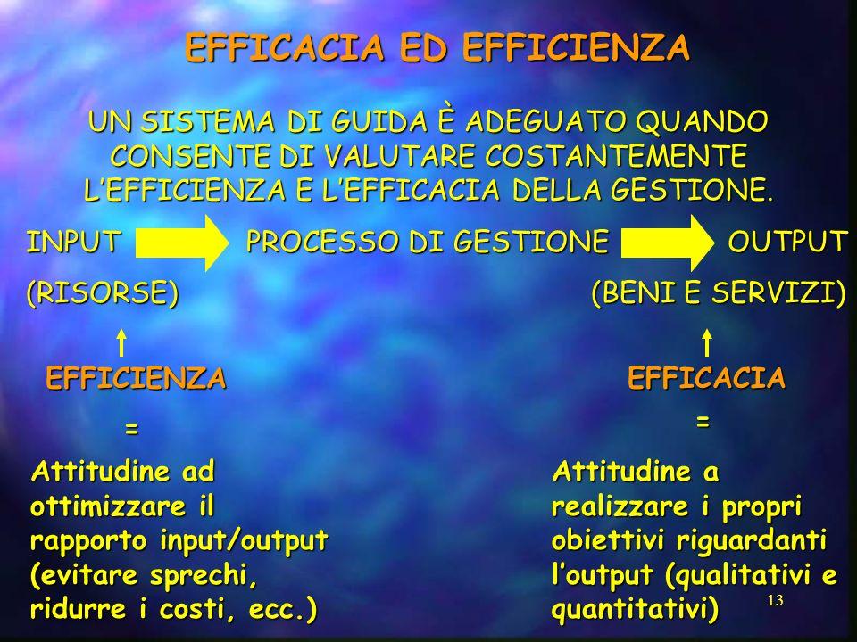 13 EFFICACIAEDEFFICIENZA EFFICACIA ED EFFICIENZA UN SISTEMA DI GUIDA È ADEGUATO QUANDO CONSENTE DI VALUTARE COSTANTEMENTE LEFFICIENZA E LEFFICACIA DEL