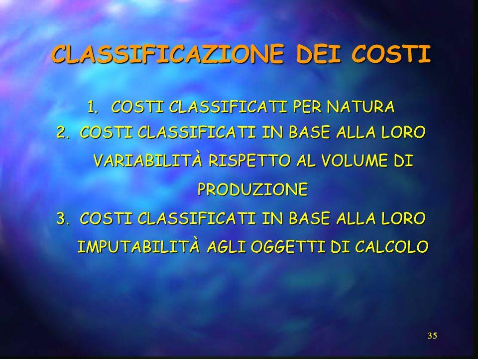 35 CLASSIFICAZIONE DEI COSTI 1.COSTI CLASSIFICATI PER NATURA 2.COSTI CLASSIFICATI IN BASE ALLA LORO VARIABILITÀ RISPETTO AL VOLUME DI PRODUZIONE 3.COS