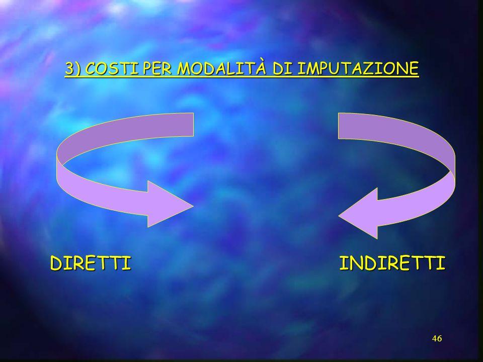 46 3) COSTI PER MODALITÀ DI IMPUTAZIONE DIRETTIINDIRETTI