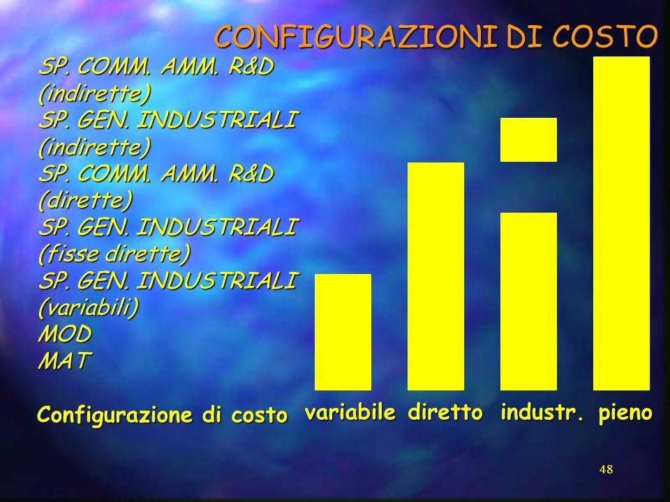48 CONFIGURAZIONI DI COSTO SP. COMM. AMM. R&D (indirette) SP. GEN. INDUSTRIALI (indirette) SP. COMM. AMM. R&D (dirette) SP. GEN. INDUSTRIALI (fisse di