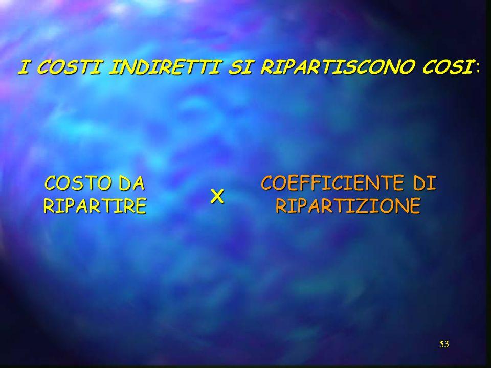 53 I COSTI INDIRETTI SI RIPARTISCONO COSI: COSTO DA RIPARTIRE COEFFICIENTE DI RIPARTIZIONE X