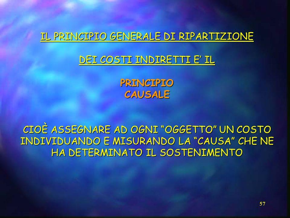 57 IL PRINCIPIO GENERALE DI RIPARTIZIONE DEI COSTI INDIRETTI E IL PRINCIPIOCAUSALE CIOÈ ASSEGNARE AD OGNI OGGETTO UN COSTO INDIVIDUANDO E MISURANDO LA