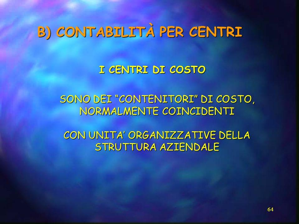 64 I CENTRI DI COSTO SONO DEI CONTENITORI DI COSTO, NORMALMENTE COINCIDENTI CON UNITA ORGANIZZATIVE DELLA STRUTTURA AZIENDALE B) CONTABILITÀ PER CENTR